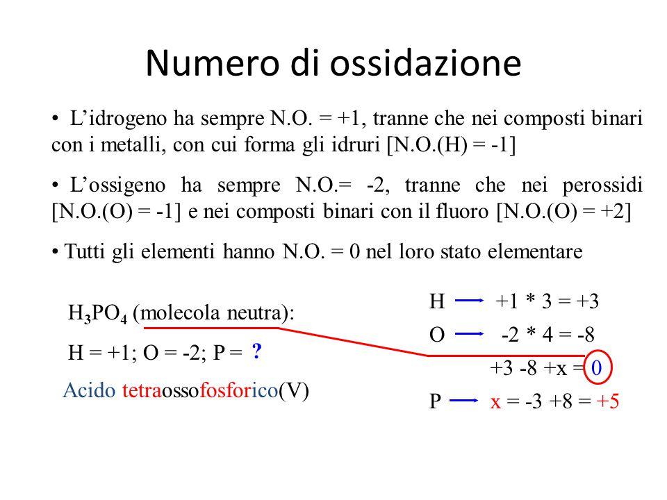 Numero di ossidazione L'idrogeno ha sempre N.O. = +1, tranne che nei composti binari con i metalli, con cui forma gli idruri [N.O.(H) = -1]
